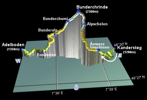 Swiss Alpine Pass Route Stage 10 Kandersteg to Adelboden